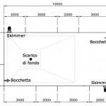 Schema piscina 10x5