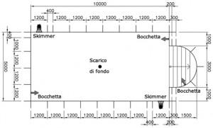 Schema del basamento esemplificativo