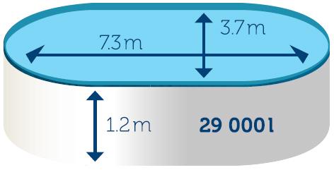 Dimensioni piscine Azuro